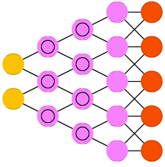introduction to the math of neural networks pdf