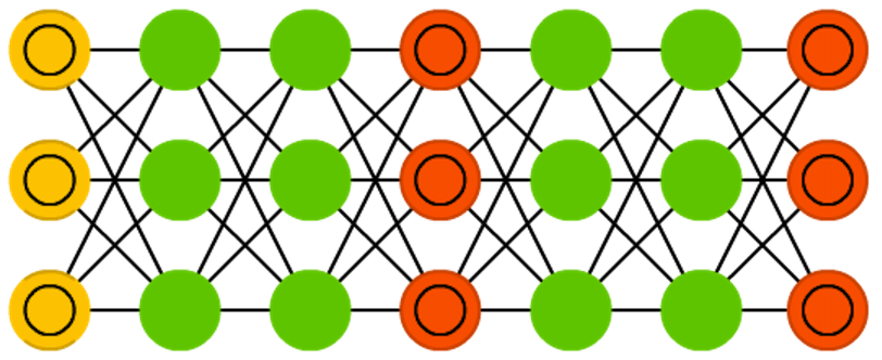 The Neural Network Zoo - The Asimov Institute